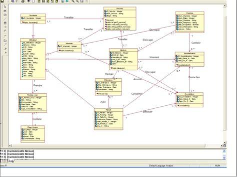 diagramme de classe d un site web e commerce validation diagramme de classe d une clinique