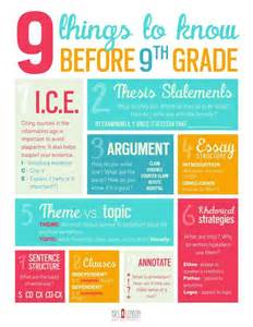 9th Grade Essay by Poster Freebie 9 Things To Before 9th Grade On The For Middle School