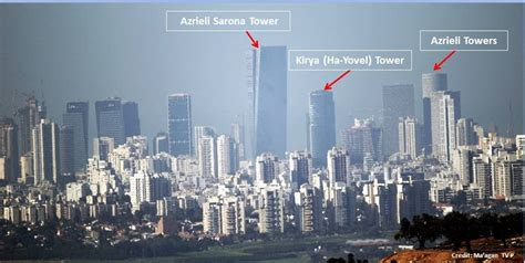 tel aviv future skyline a palestinian state what could possibly go wrong
