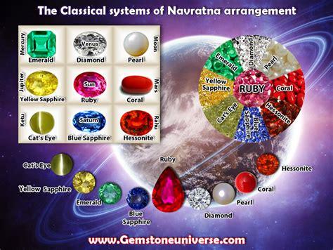what is a jyotish gemstone of astrological gemstones