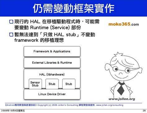android hal android hal introduction libhardware and its legacy