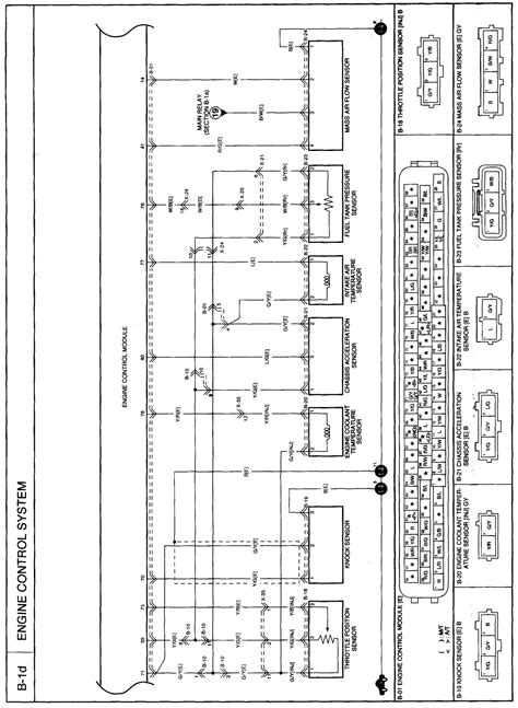 does anyone access to a wiring diagram for the fuel