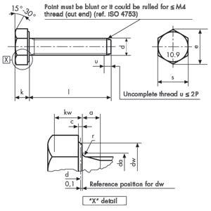 metallic screws and nuts hexagonal screws iso