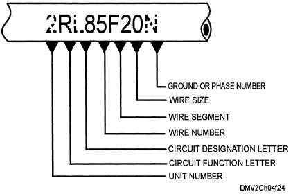 aeroplane wiring diagram wiring diagram