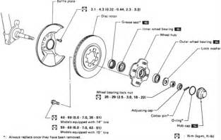 Isuzu Truck Wheel Bearing Adjustment Wheel Bearing Adjustment Questions Answers With