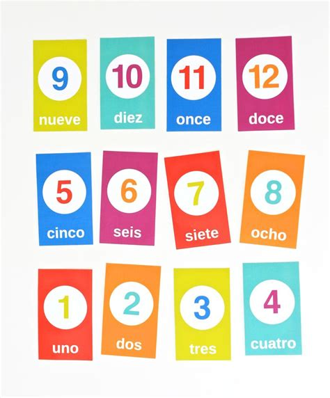 printable spanish numbers 1 10 printable spanish numbers 1 10 free flashcards for