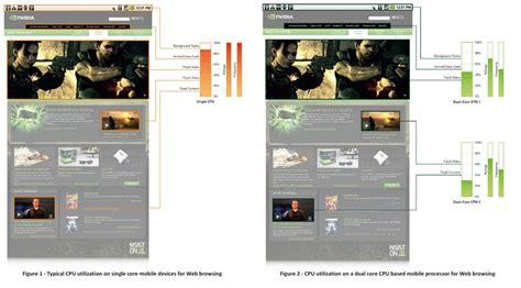 cargar imagenes web mas rapido mejoras con los procesadores de doble n 250 cleo el androide
