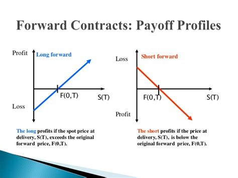 forward a fx forwards and futures