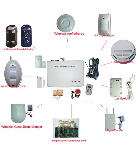 top benefits of security alarm system for homes