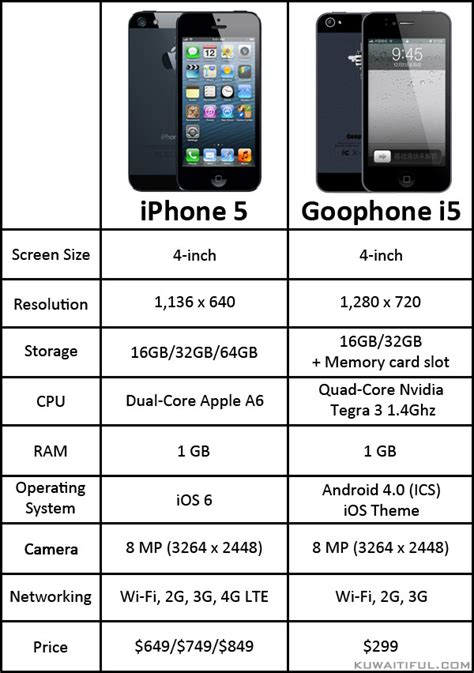 Cheapest Apple I6   2017   2018 Best Cars Reviews