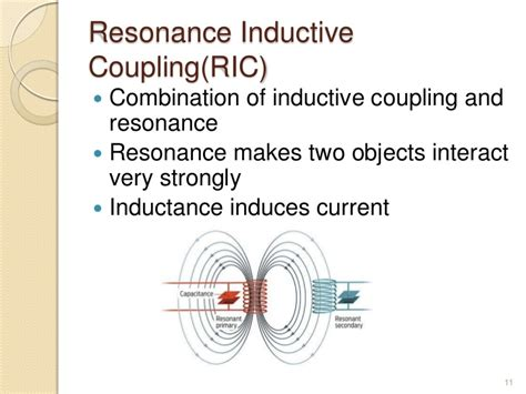 inductive coupling resonator wireless power system