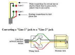 how to wire phone jack for dsl redflagdeals com forums