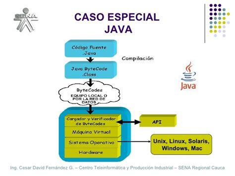 cadena numerica java principios de programacion