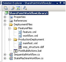 workflow xml workflow xml 28 images creating sharepoint workflows