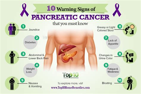 Does Floating Stool Cancer by 10 Warning Signs Of Pancreatic Cancer That You Must