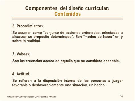 Diseño Curricular Dominicano 2014 Cartel De Competencias Capacidades E Indicadores De Primaria Newhairstylesformen2014