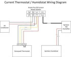 thermostat wiring colors nest thermostat and aprilaire 760 doityourself