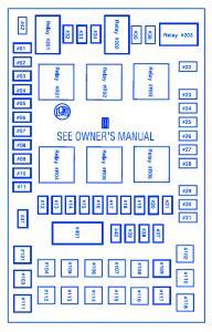 ford  pickup   fuse boxblock circuit breaker diagram carfusebox