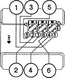 chevy lumina 3100 v6 engine diagram 1998 chevy free engine image for user manual