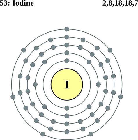 electron dot diagram for iodine atoms diagrams electron configurations of elements