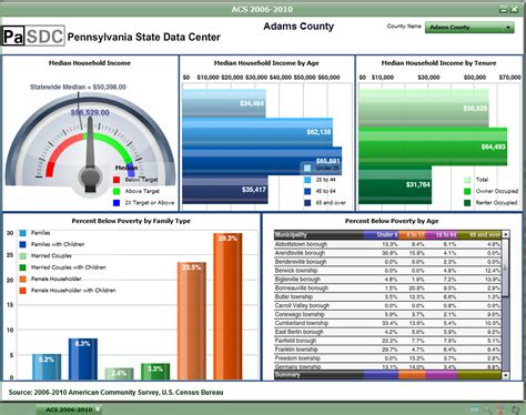 free excel dashboard templates 2007 free excel dashboard templates collection of
