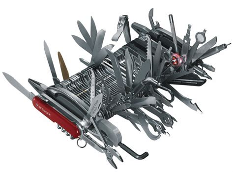 Swiss Army Great 1 best multi tool for survival uk preppers guide