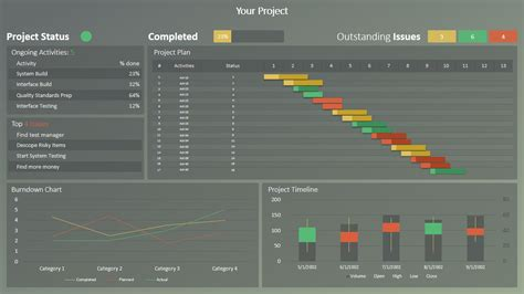 project dashboard template powerpoint free rag project status dashboard for powerpoint slidemodel