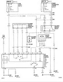 Jeep Wrangler Wiring Diagram 2011 Jeep Wrangler Unlimited Wiring Diagram Autos Post