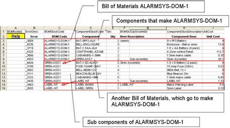 bill of materials spreadsheet template spreadsheet exle calendar template 2016