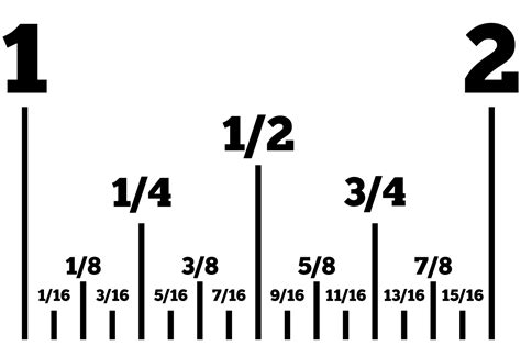 8 in inches file measuring fractions of an inch svg wikimedia commons