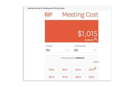 How Much Does Harvard Mba Mpp Cost by Meetings Waste Money And Now You Can Calculate Just Ho
