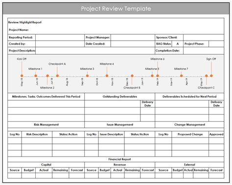 Using Excel For Project Management Management Spreadsheet Template