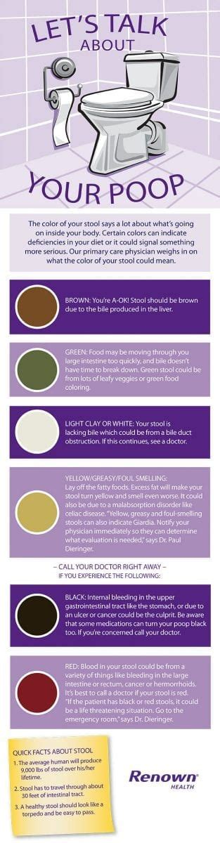 what color should your be the scoop on your bestmedicine by renown health