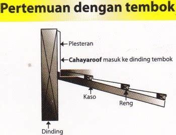 Nok Multiroof genteng metal banjarmasin