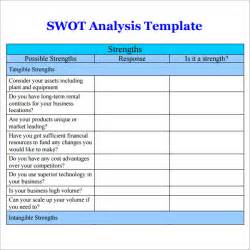 sample swot analysis report swot analysis templates 14 download documents in pdf word writing a swot analysis report how to write a swot