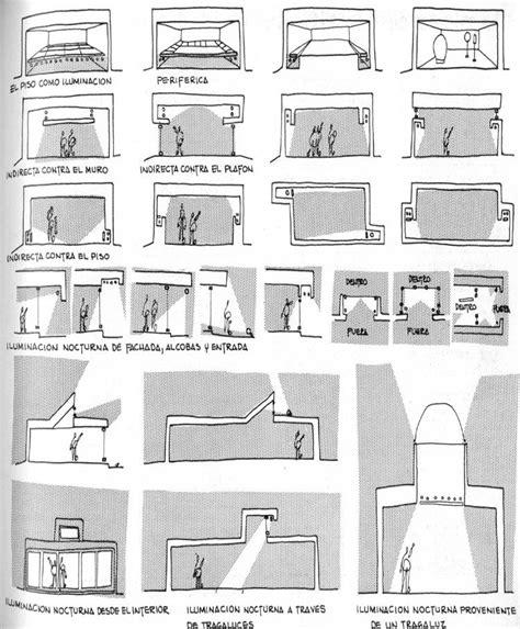 iluminacion arquitectura vocabulario de formas arquitect 243 nicas iluminaci 243 n