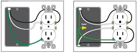 how to upgrade a wall outlet to usb functionality