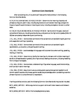 100 college essay vocabulary list lessons 1 100 words every high school freshman should vocabulary lesson 1 sle
