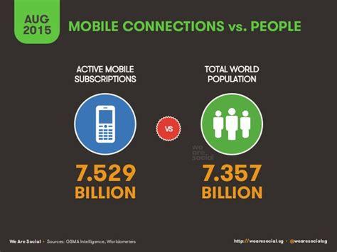 global digital we are social s global digital statshot august 2015