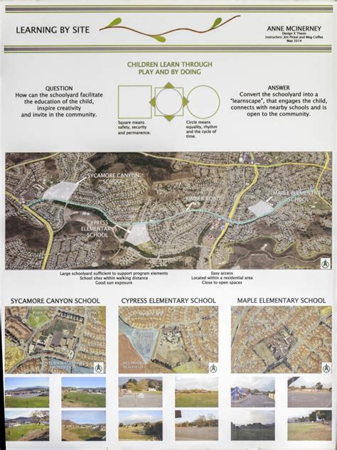 Landscape Thesis Learning By Site By Mclnerney 2014