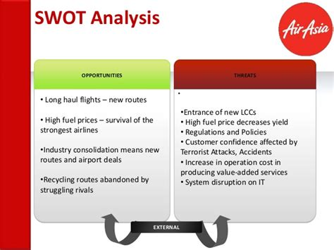 Mba Swot Analysis by Air Asia Mba 439 2013