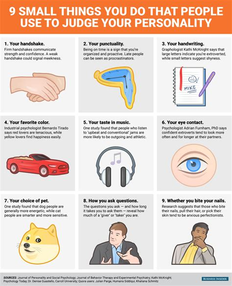can use 9 small things you do that use to judge your