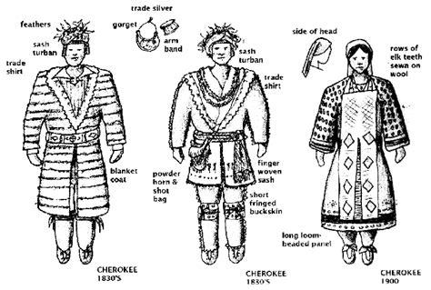 traditional cherokee hair styles native american clothing cherokee