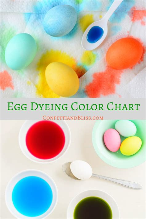 coloring easter eggs with food coloring dying easter eggs with food coloring