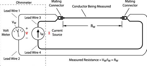 what units are resistors measured in 4 wire testing resistance measurement to within 1mω article