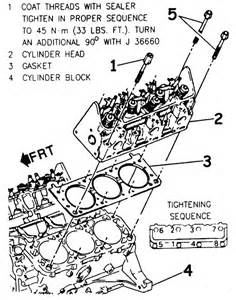 chevrolet malibu 3100 engine diagram get free image about wiring diagram