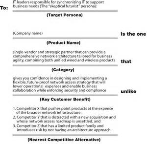 positioning statement template positioning statements in part 2 the marketing