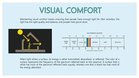 human comfort human comfort bulding services