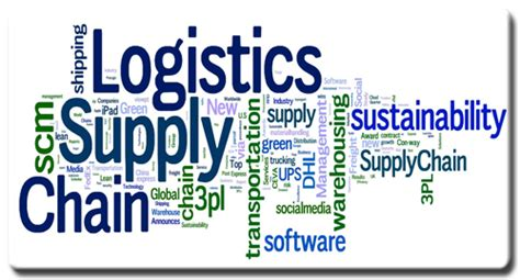 Mba In Logistics And Supply Chain Management In Pakistan by Oscar