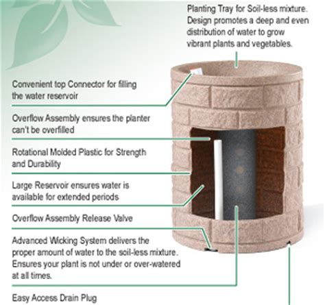 How Does A Self Watering Planter Work by Armeria Serralunga Bordato Liscio Large Poly Planters